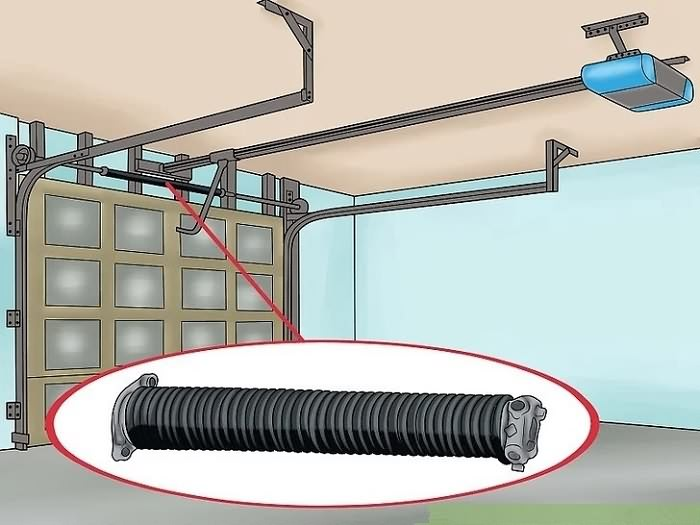 how-to-measure-Garage-Door-Spring